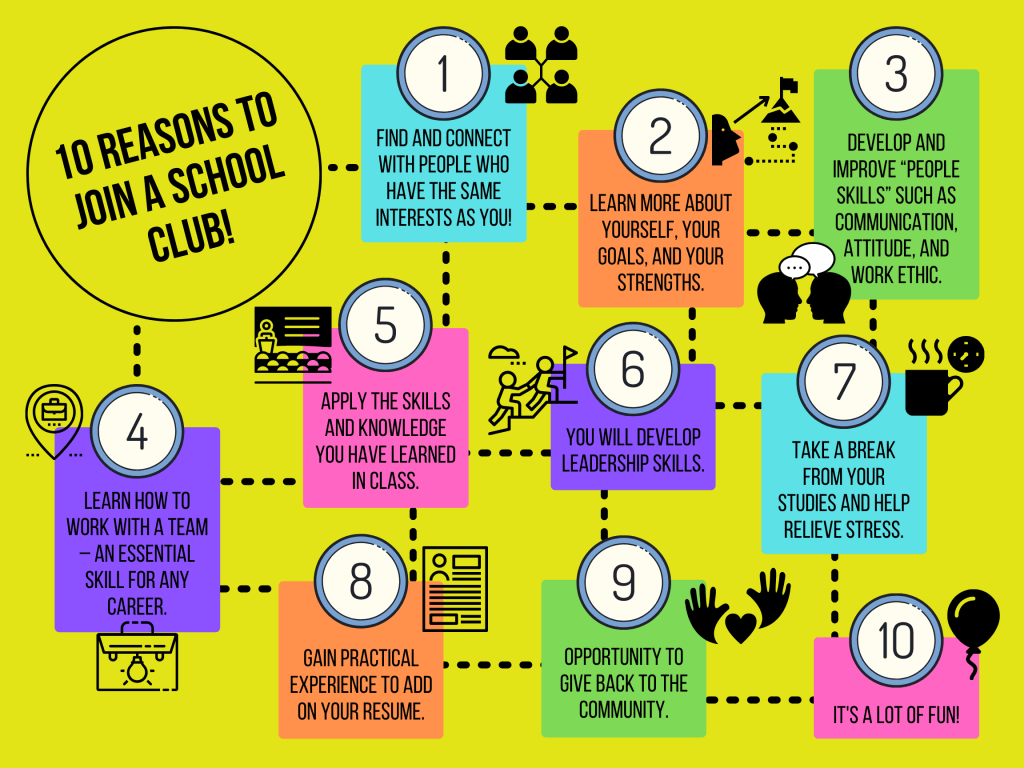 10 reasons to join a club